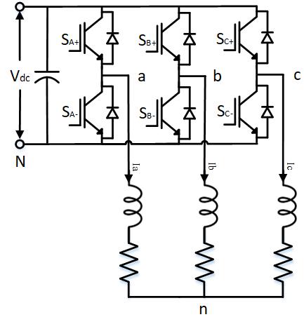 Space vector pulse width modulation